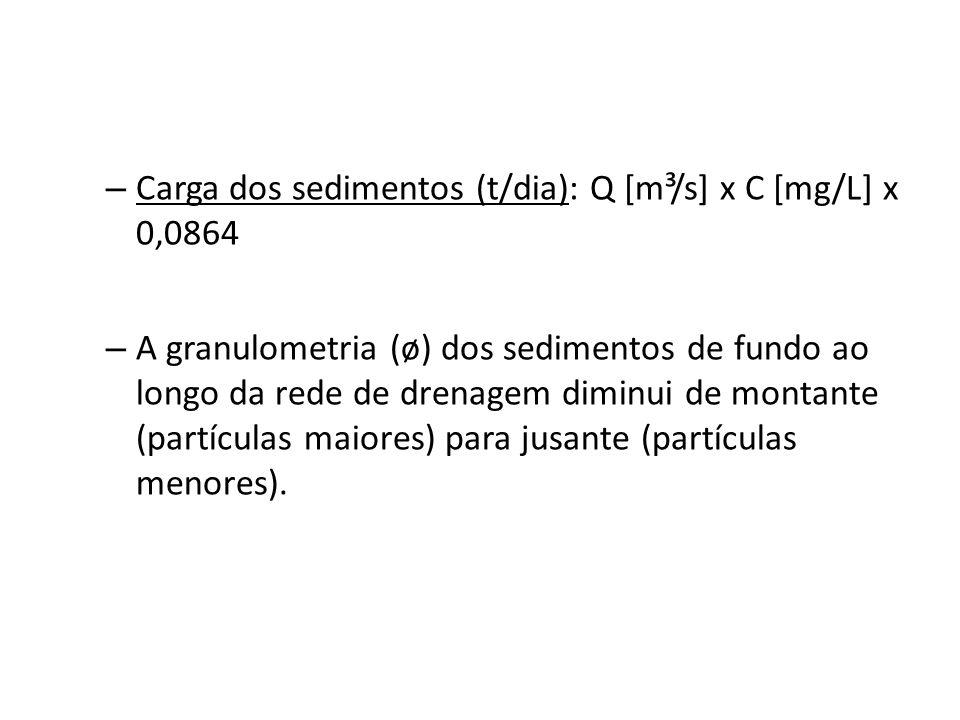 Carga dos sedimentos (t/dia): Q [m³/s] x C [mg/L] x 0,0864
